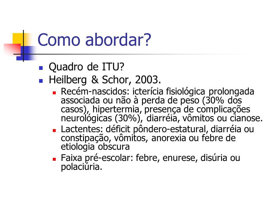 Como abordar Quadro de ITU Heilberg & Schor, 2003.