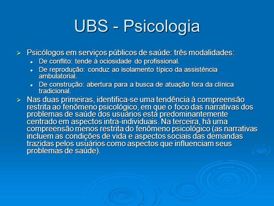 UBS - Psicologia Psicólogos em serviços públicos de saúde: três modalidades: De conflito: tende à ociosidade do profissional.