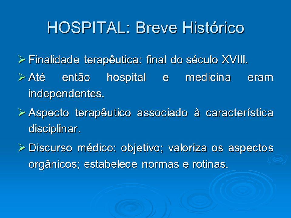 HOSPITAL: Breve Histórico
