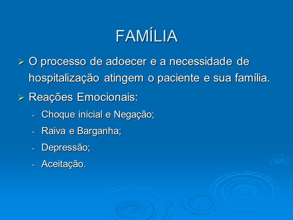 FAMÍLIA O processo de adoecer e a necessidade de hospitalização atingem o paciente e sua família. Reações Emocionais: