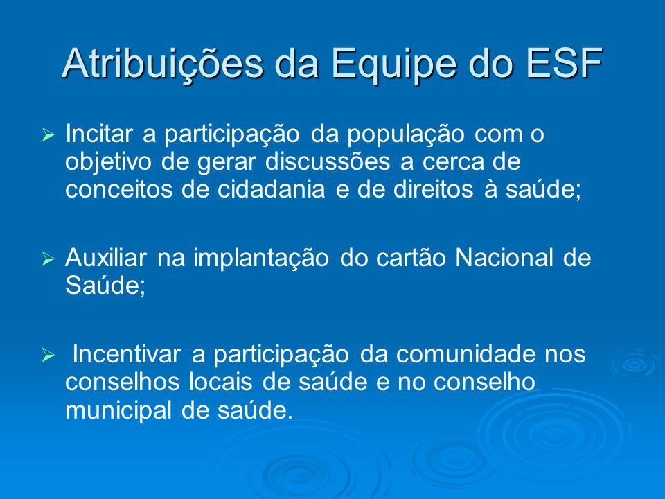 Atribuições da Equipe do ESF