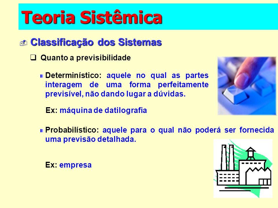 Teoria Sistêmica Classificação dos Sistemas Quanto a previsibilidade