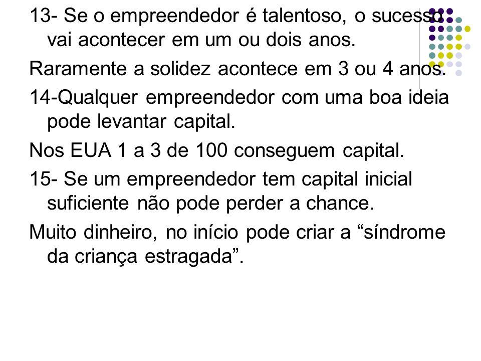 13- Se o empreendedor é talentoso, o sucesso vai acontecer em um ou dois anos.