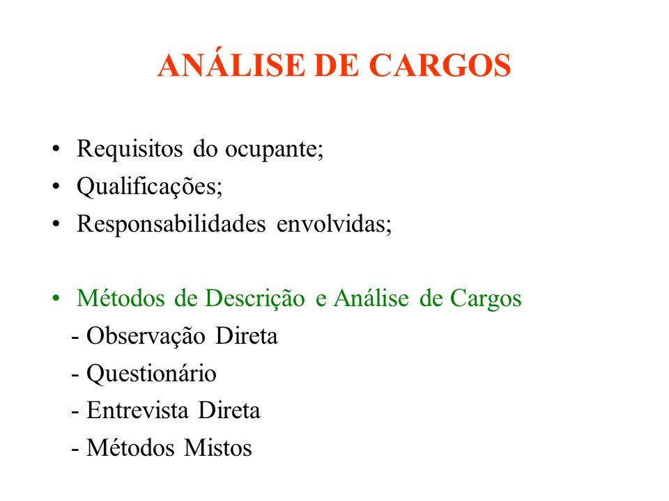 ANÁLISE DE CARGOS Requisitos do ocupante; Qualificações;