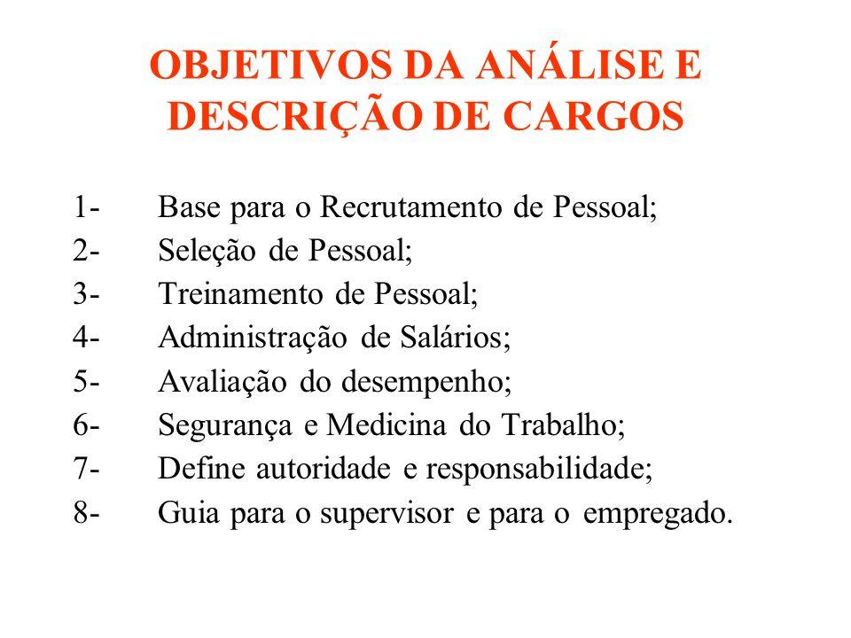 OBJETIVOS DA ANÁLISE E DESCRIÇÃO DE CARGOS