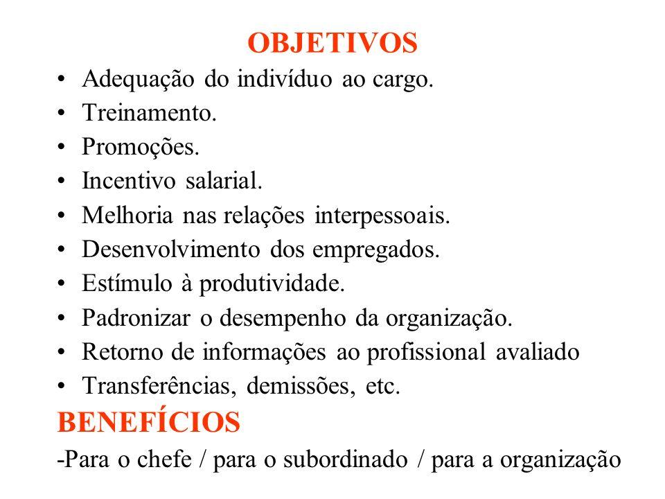 OBJETIVOS BENEFÍCIOS Adequação do indivíduo ao cargo. Treinamento.
