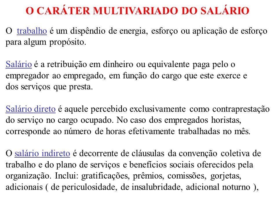 O CARÁTER MULTIVARIADO DO SALÁRIO