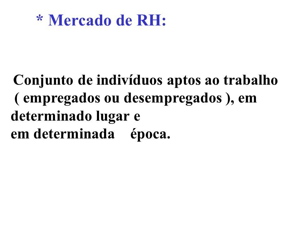 * Mercado de RH: ( empregados ou desempregados ), em