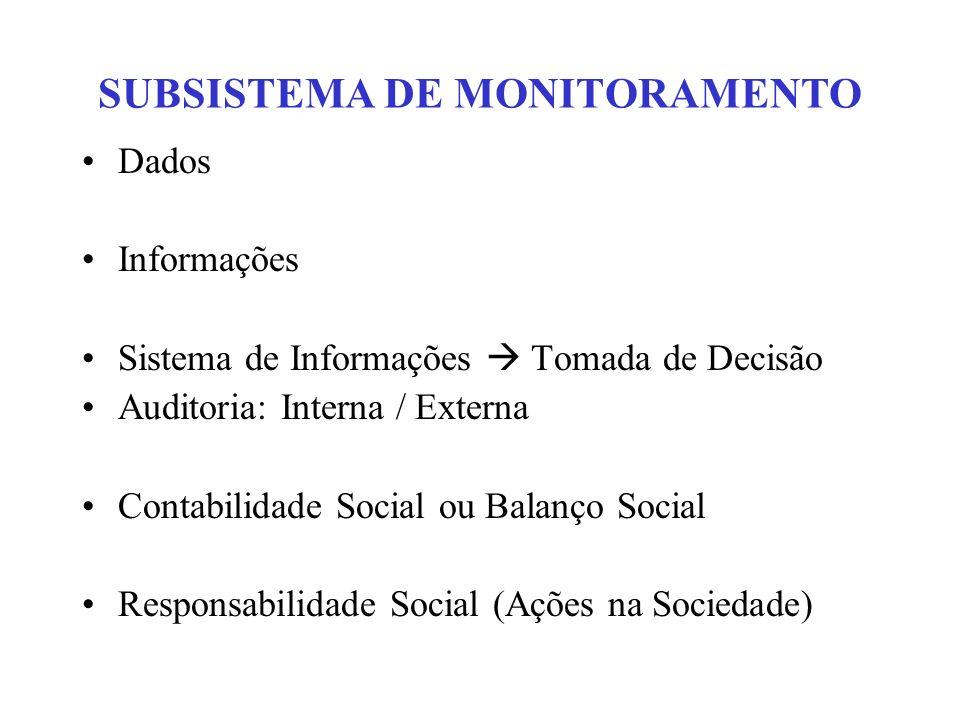 SUBSISTEMA DE MONITORAMENTO