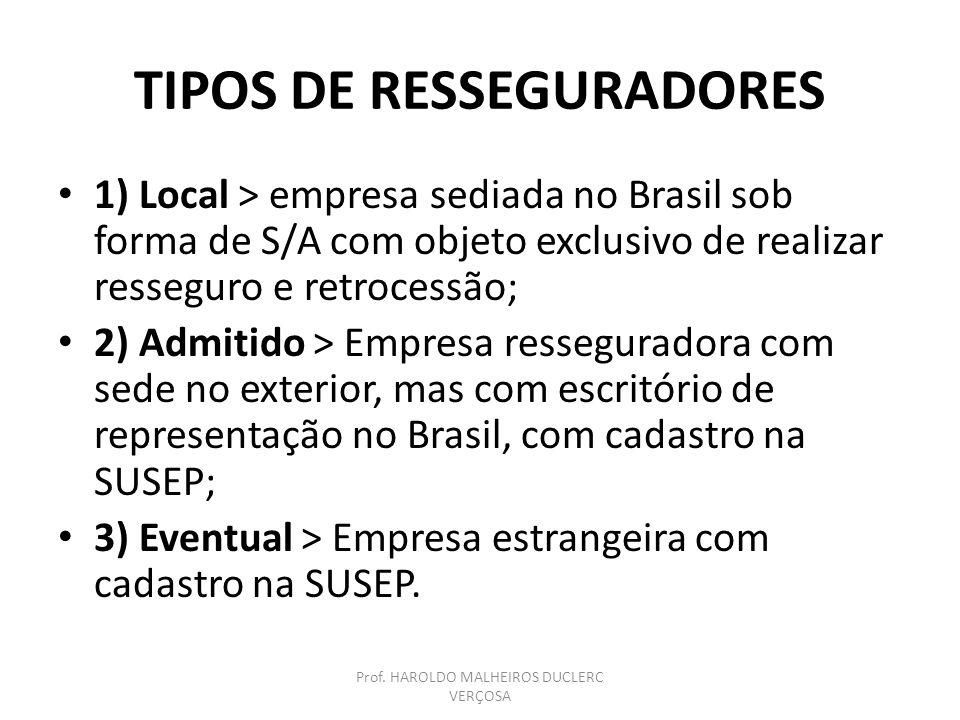 TIPOS DE RESSEGURADORES
