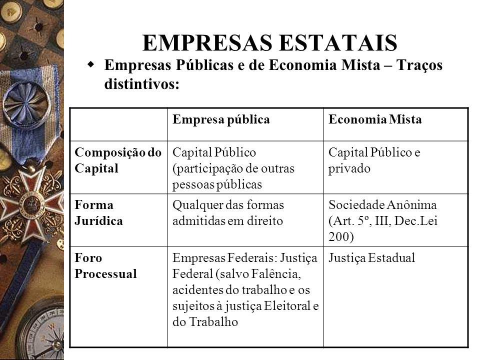 EMPRESAS ESTATAIS Empresas Públicas e de Economia Mista – Traços distintivos: Empresa pública. Economia Mista.
