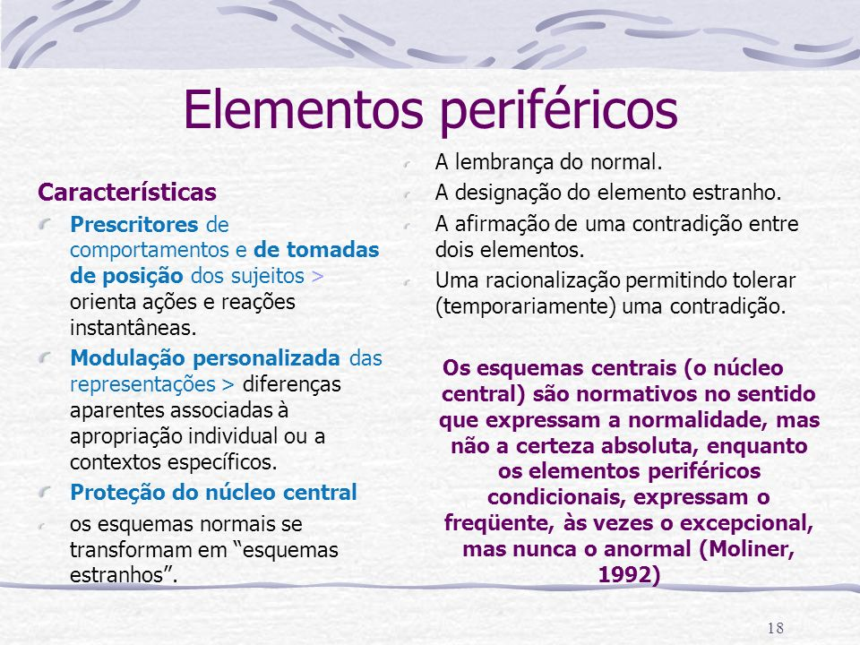 Elementos periféricos