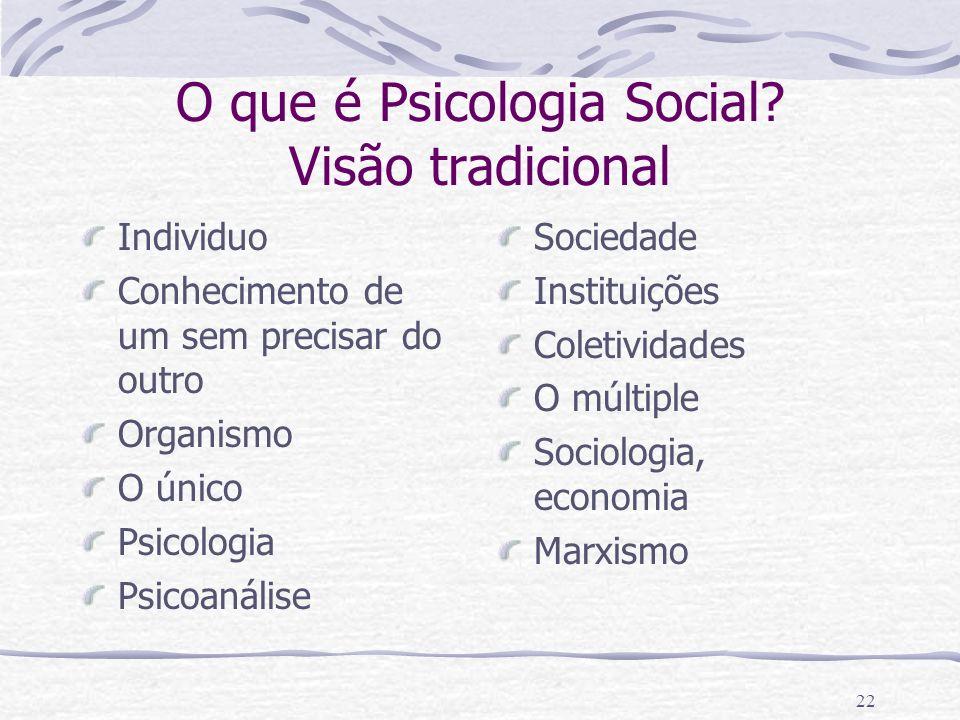 O que é Psicologia Social Visão tradicional