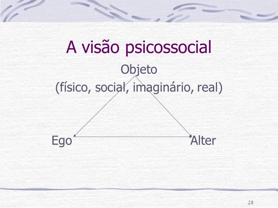 (físico, social, imaginário, real)
