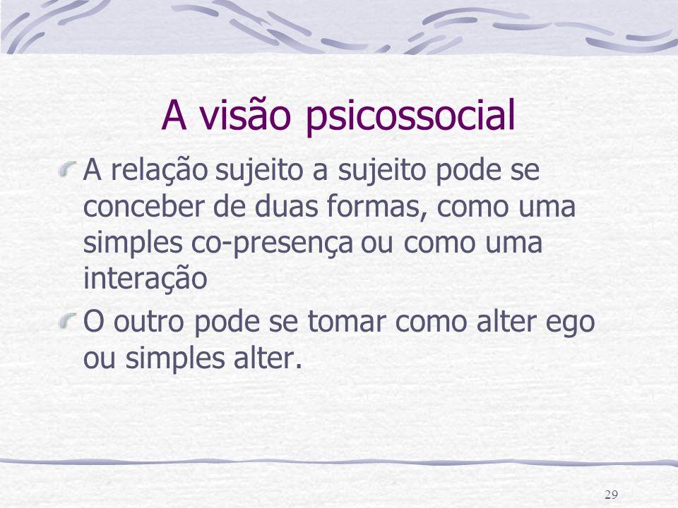 A visão psicossocial A relação sujeito a sujeito pode se conceber de duas formas, como uma simples co-presença ou como uma interação.