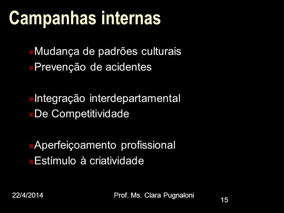 Campanhas internas Mudança de padrões culturais Prevenção de acidentes