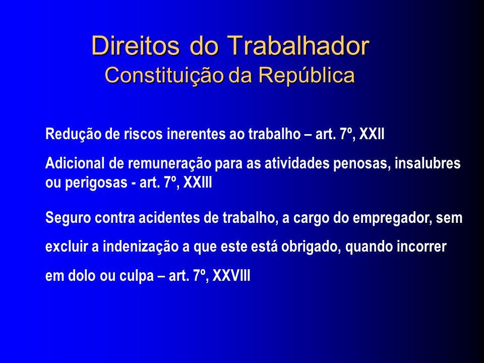 Direitos do Trabalhador Constituição da República