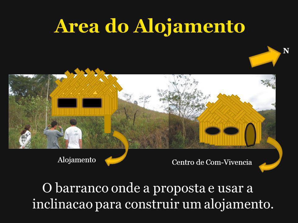 Area do Alojamento N. Alojamento. Centro de Com-Vivencia.