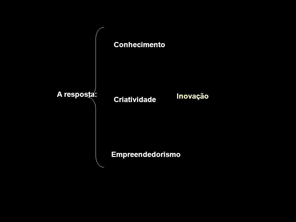 Conhecimento A resposta: Inovação Criatividade Empreendedorismo