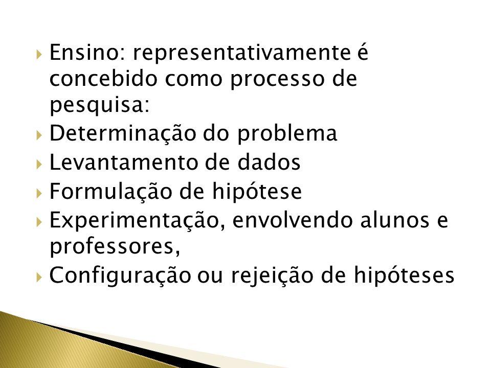 Ensino: representativamente é concebido como processo de pesquisa: