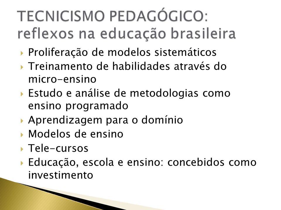 TECNICISMO PEDAGÓGICO: reflexos na educação brasileira