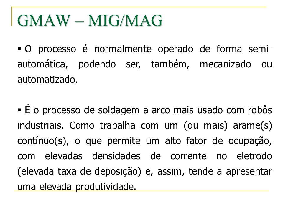 GMAW – MIG/MAG O processo é normalmente operado de forma semi-automática, podendo ser, também, mecanizado ou automatizado.