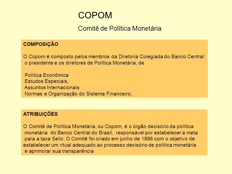 COPOM Comitê de Política Monetária COMPOSIÇÃO
