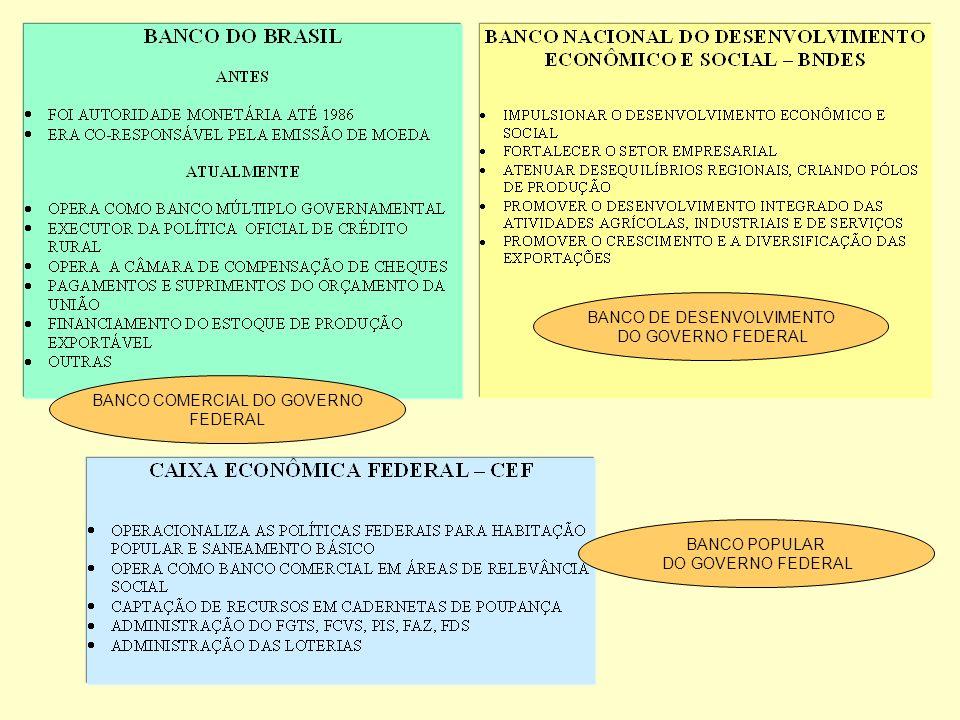 BANCO DE DESENVOLVIMENTO DO GOVERNO FEDERAL