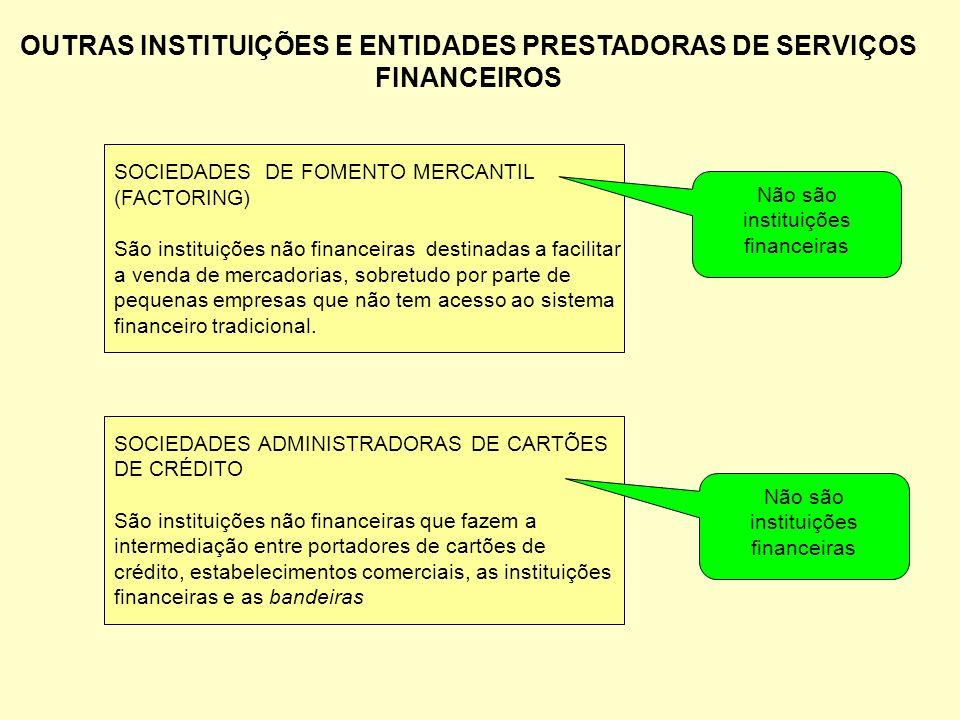 OUTRAS INSTITUIÇÕES E ENTIDADES PRESTADORAS DE SERVIÇOS FINANCEIROS