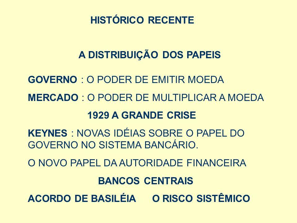 A DISTRIBUIÇÃO DOS PAPEIS