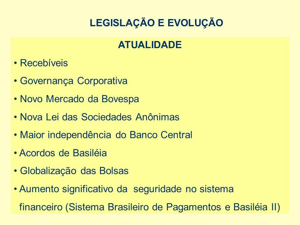 LEGISLAÇÃO E EVOLUÇÃO ATUALIDADE. Recebíveis. Governança Corporativa. Novo Mercado da Bovespa. Nova Lei das Sociedades Anônimas.