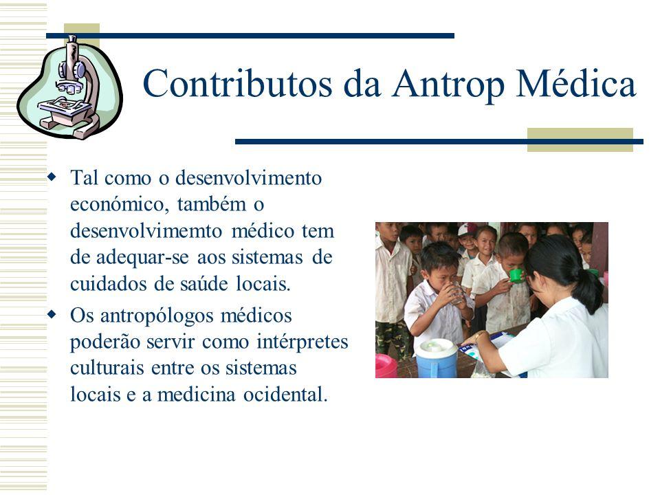 Contributos da Antrop Médica