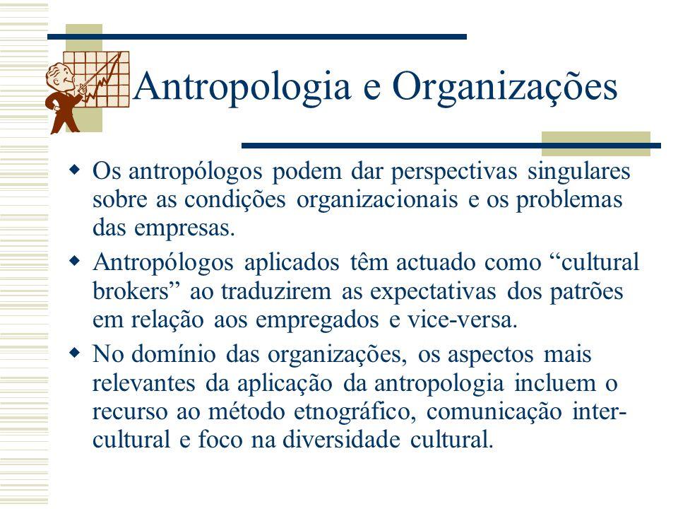 Antropologia e Organizações