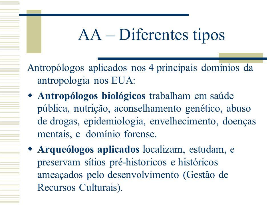 AA – Diferentes tipos Antropólogos aplicados nos 4 principais domínios da antropologia nos EUA: