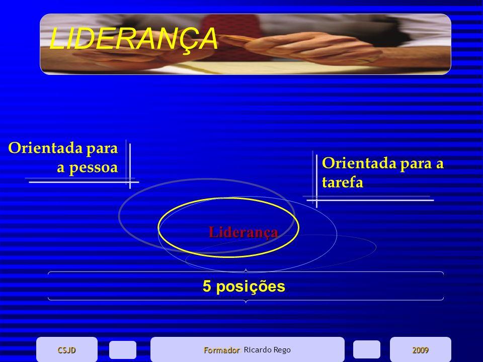 5 posições Orientada para a pessoa Orientada para a tarefa Liderança