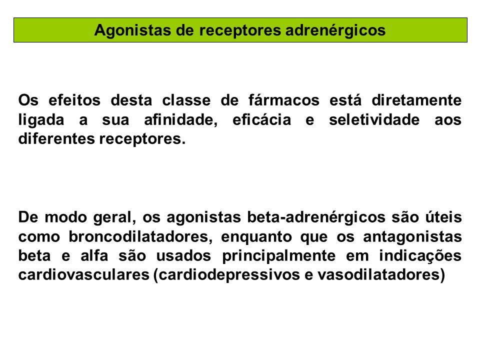 Agonistas de receptores adrenérgicos