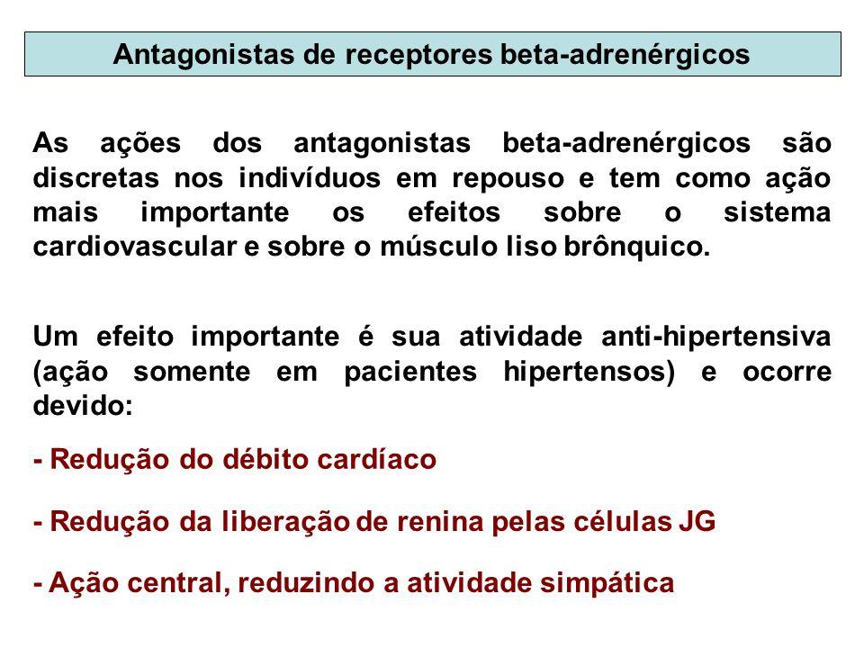 Antagonistas de receptores beta-adrenérgicos