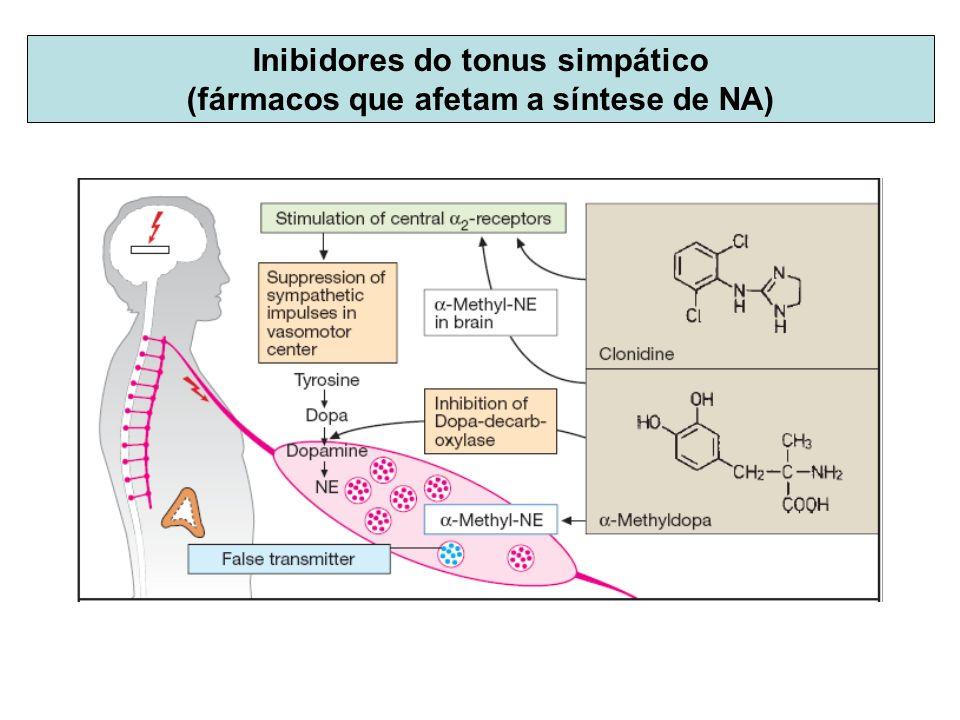 Inibidores do tonus simpático (fármacos que afetam a síntese de NA)