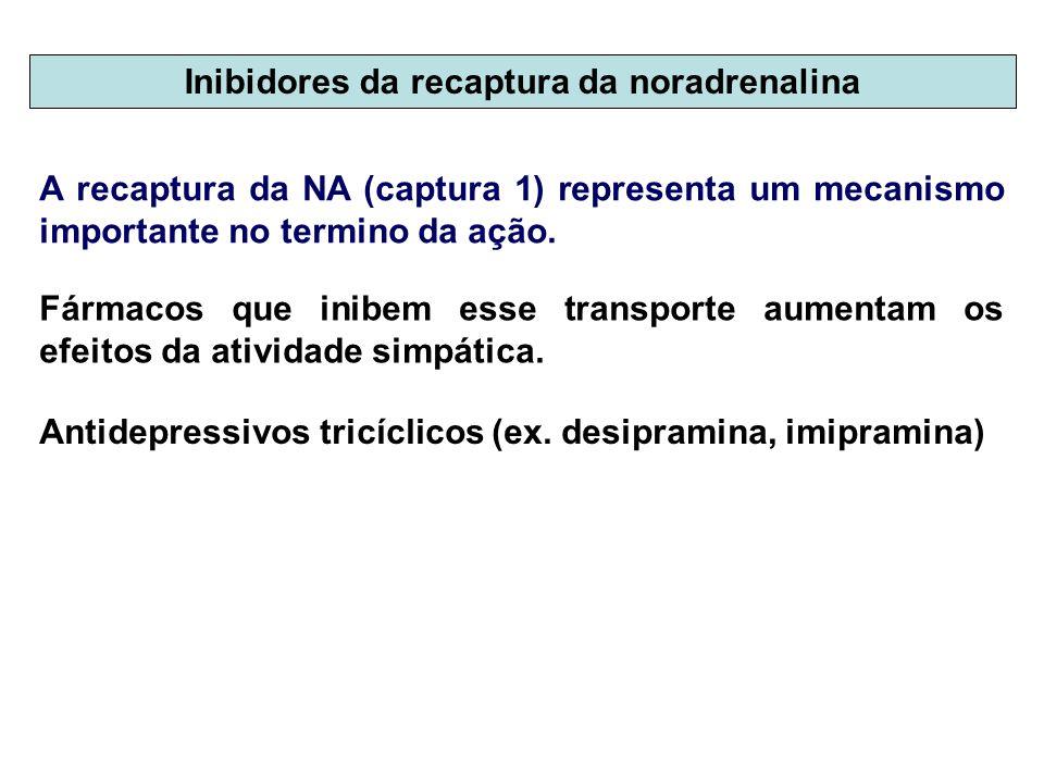 Inibidores da recaptura da noradrenalina
