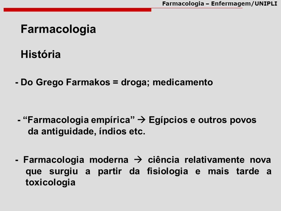 Farmacologia História - Do Grego Farmakos = droga; medicamento