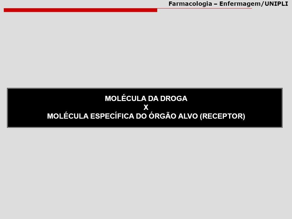 MOLÉCULA ESPECÍFICA DO ÓRGÃO ALVO (RECEPTOR)