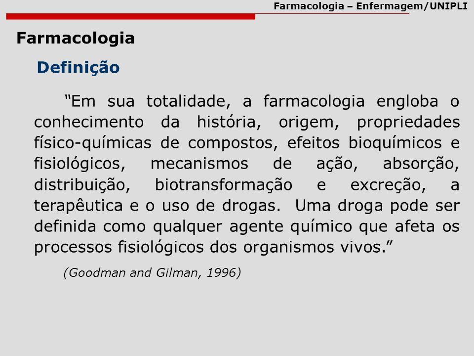Farmacologia Definição.