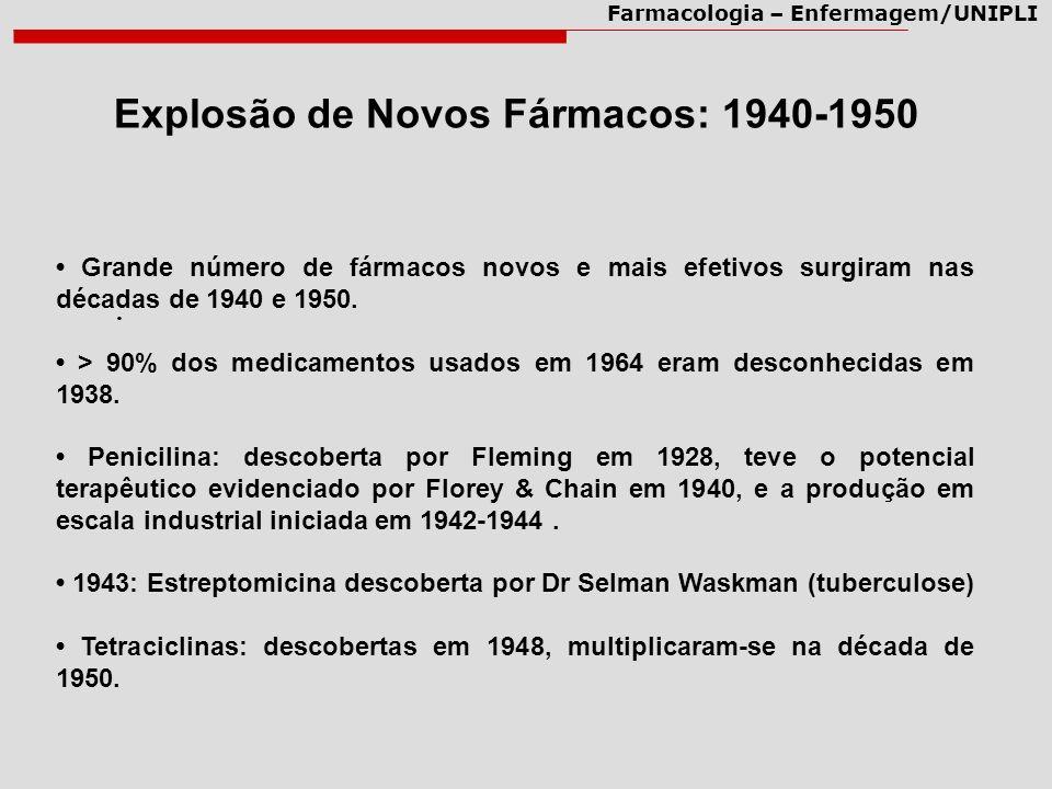 Explosão de Novos Fármacos: 1940-1950