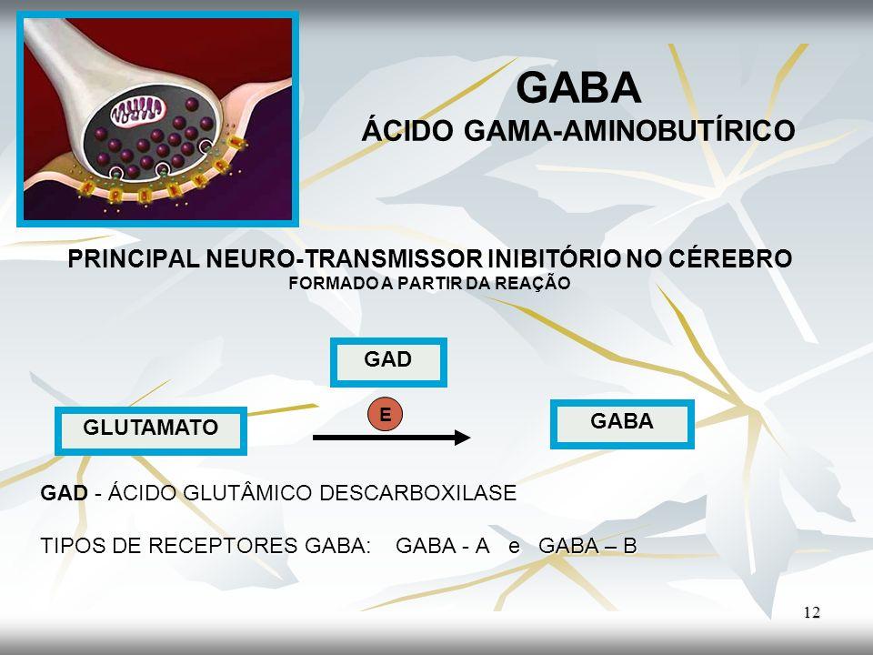 GABA ÁCIDO GAMA-AMINOBUTÍRICO