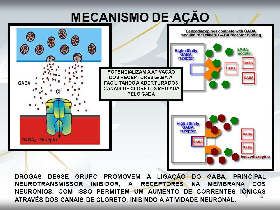 MECANISMO DE AÇÃO POTENCIALIZAM A ATIVAÇÃO DOS RECEPTORES GABA-A, FACILITANDO A ABERTURA DOS CANAIS DE CLORETOS MEDIADA PELO GABA.