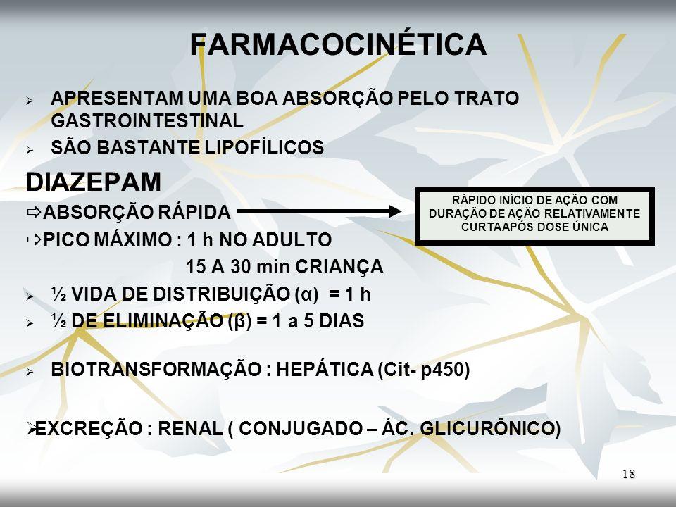 FARMACOCINÉTICA DIAZEPAM