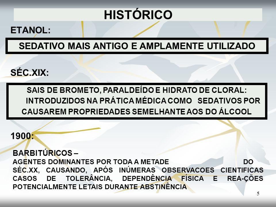 HISTÓRICO ETANOL: SÉC.XIX: 1900: