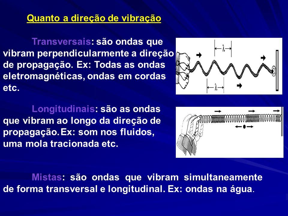 Quanto a direção de vibração