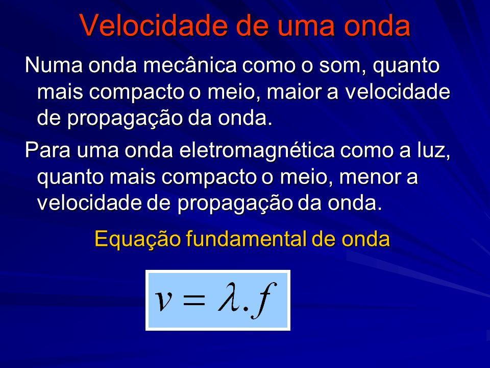 Velocidade de uma onda Numa onda mecânica como o som, quanto mais compacto o meio, maior a velocidade de propagação da onda.
