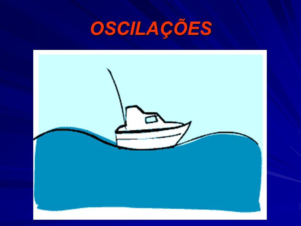 OSCILAÇÕES